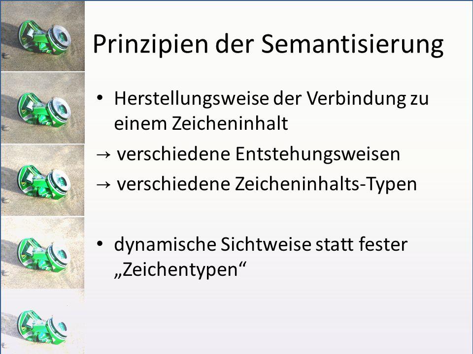 Prinzipien der Semantisierung Herstellungsweise der Verbindung zu einem Zeicheninhalt verschiedene Entstehungsweisen verschiedene Zeicheninhalts-Typen