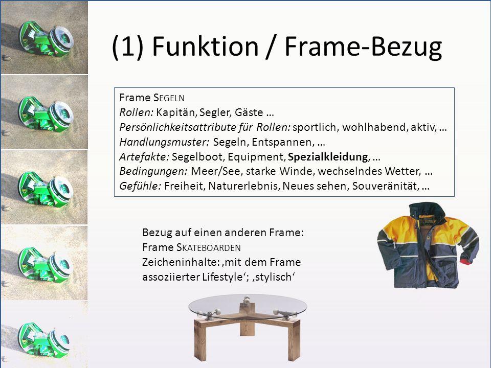 Bezug auf einen anderen Frame: Frame S KATEBOARDEN Zeicheninhalte: mit dem Frame assoziierter Lifestyle; stylisch (1) Funktion / Frame-Bezug Frame S E