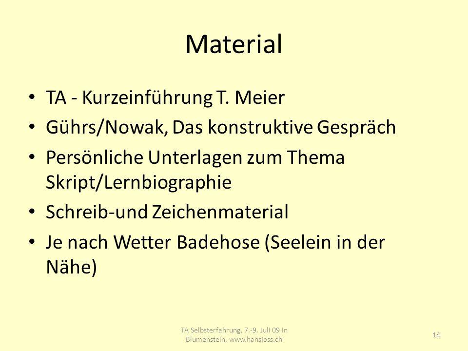 Material TA - Kurzeinführung T. Meier Gührs/Nowak, Das konstruktive Gespräch Persönliche Unterlagen zum Thema Skript/Lernbiographie Schreib-und Zeiche