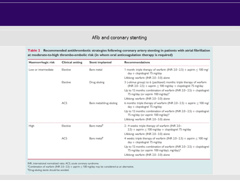 Afib and coronary stenting