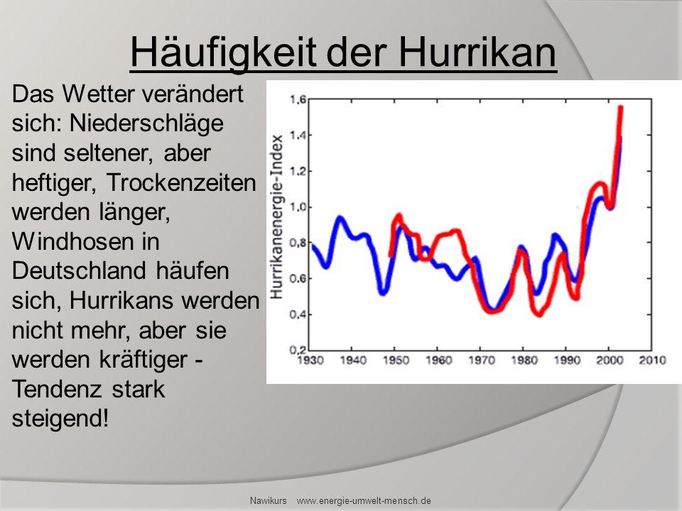 Nawikurs www.energie-umwelt-mensch.de Häufigkeit der Hurrikan Das Wetter verändert sich: Niederschläge sind seltener, aber heftiger, Trockenzeiten wer