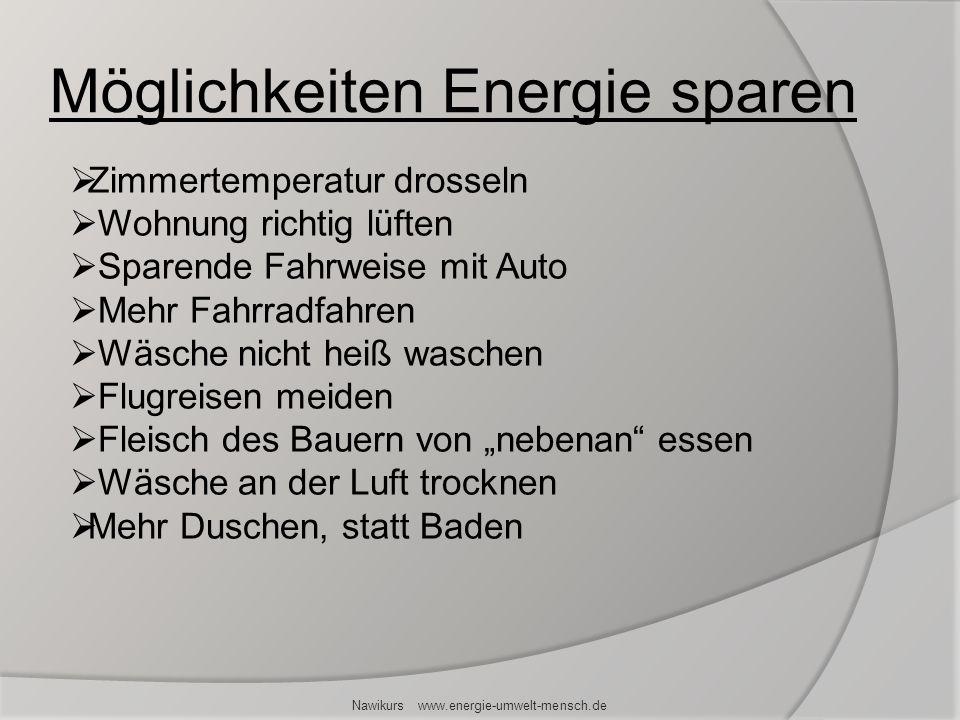 Nawikurs www.energie-umwelt-mensch.de Zimmertemperatur drosseln Wohnung richtig lüften Sparende Fahrweise mit Auto Mehr Fahrradfahren Wäsche nicht hei