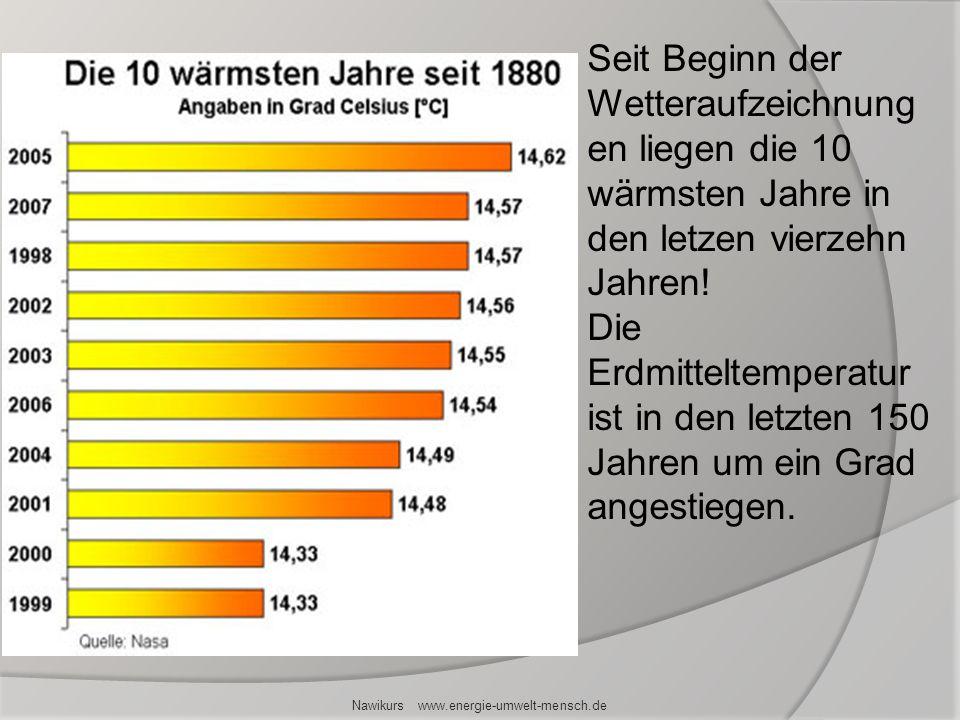 Nawikurs www.energie-umwelt-mensch.de Seit Beginn der Wetteraufzeichnung en liegen die 10 wärmsten Jahre in den letzen vierzehn Jahren! Die Erdmittelt