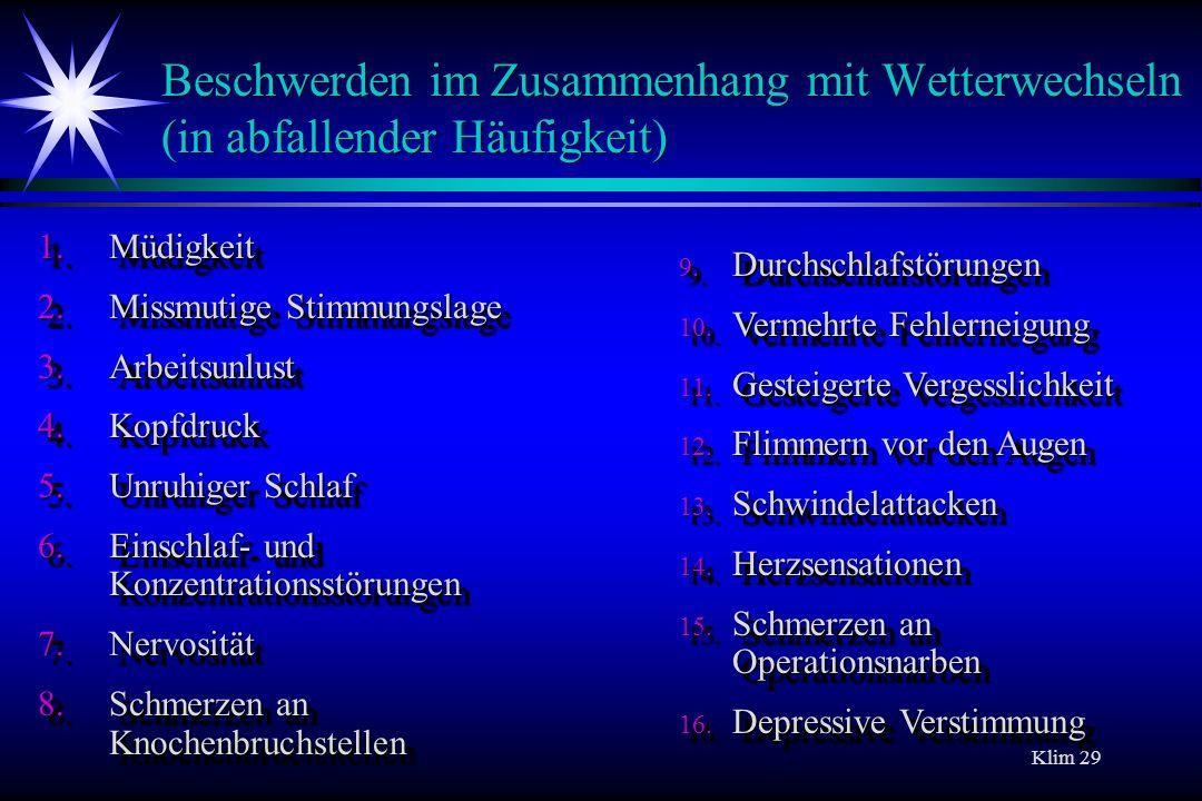Klim 29 Beschwerden im Zusammenhang mit Wetterwechseln (in abfallender Häufigkeit) 1.Müdigkeit 2.Missmutige Stimmungslage 3.Arbeitsunlust 4.Kopfdruck