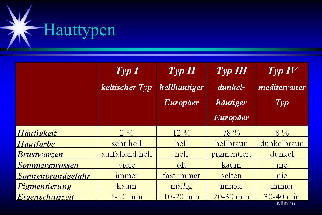 Klim 46 Hauttypen