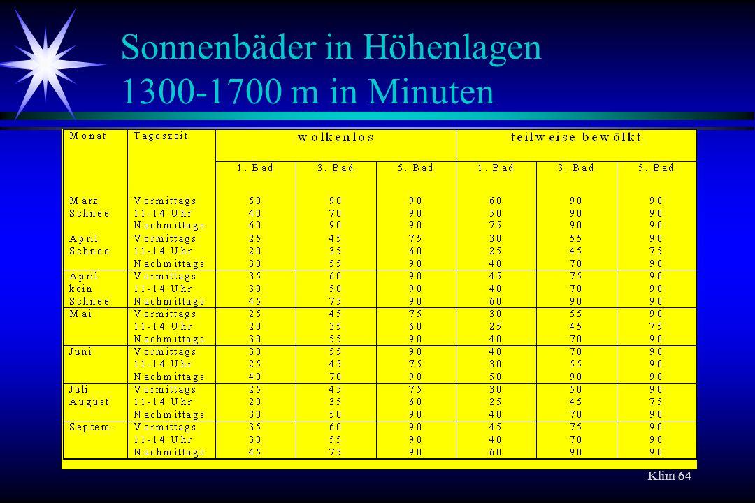 Klim 64 Sonnenbäder in Höhenlagen 1300-1700 m in Minuten