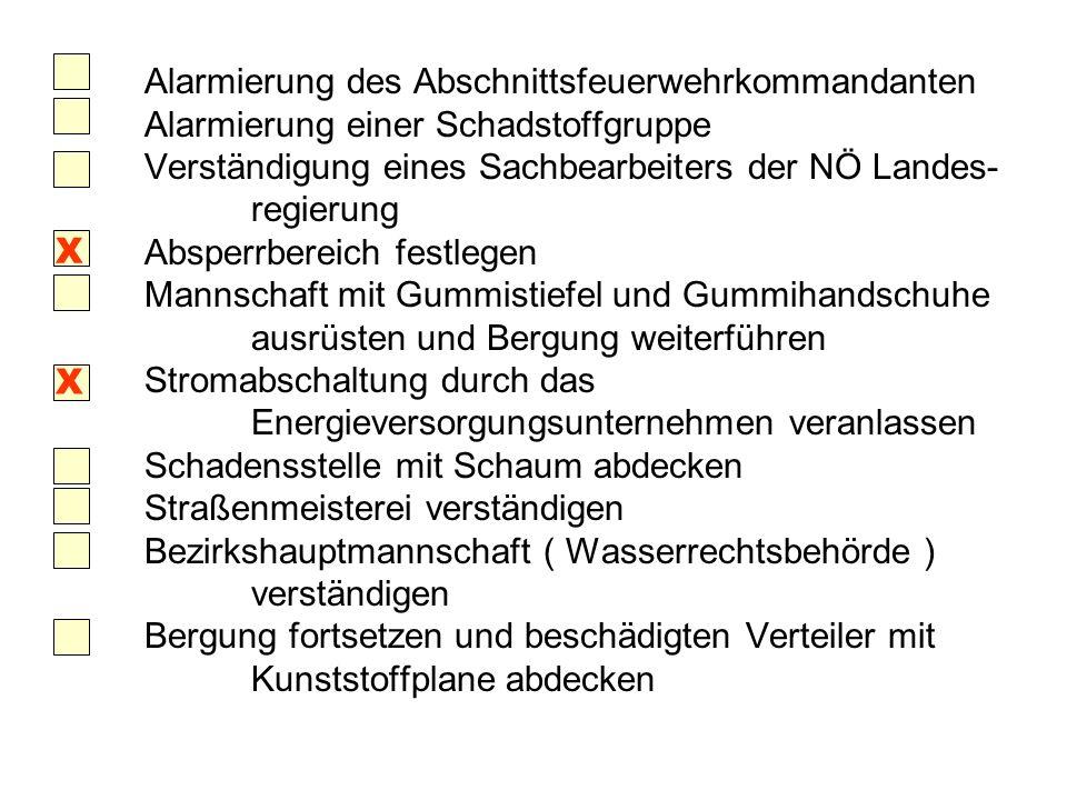 Alarmierung des Abschnittsfeuerwehrkommandanten Alarmierung einer Schadstoffgruppe Verständigung eines Sachbearbeiters der NÖ Landes- regierung Absper
