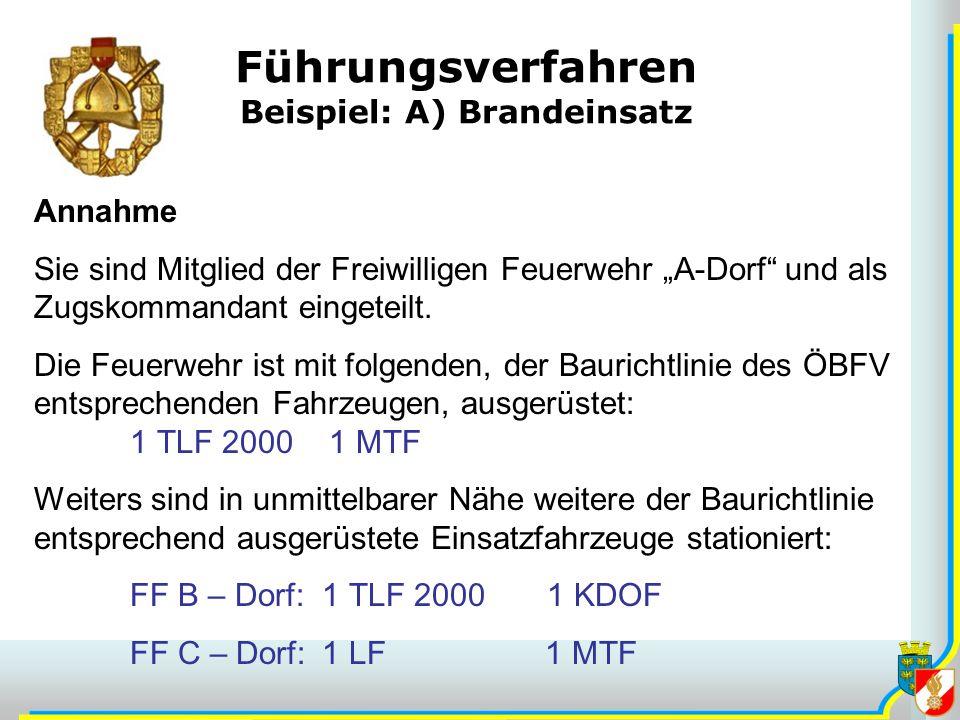 Sie haben folgende Lage festgestellt: Information durch Bezirksalarmzentrale: FF B-Dorf und C-Dorf ausgerückt Exekutive vor Ort Auf der Landesstraße ist ein Klein-LKW mit einem PKW zusammengestoßen.