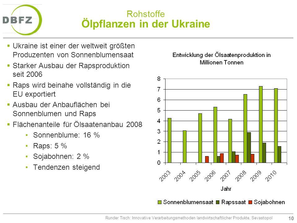 10 Runder Tisch: Innovative Verarbeitungsmethoden landwirtschaftlicher Produkte, Sevastopol Rohstoffe Ölpflanzen in der Ukraine Ukraine ist einer der