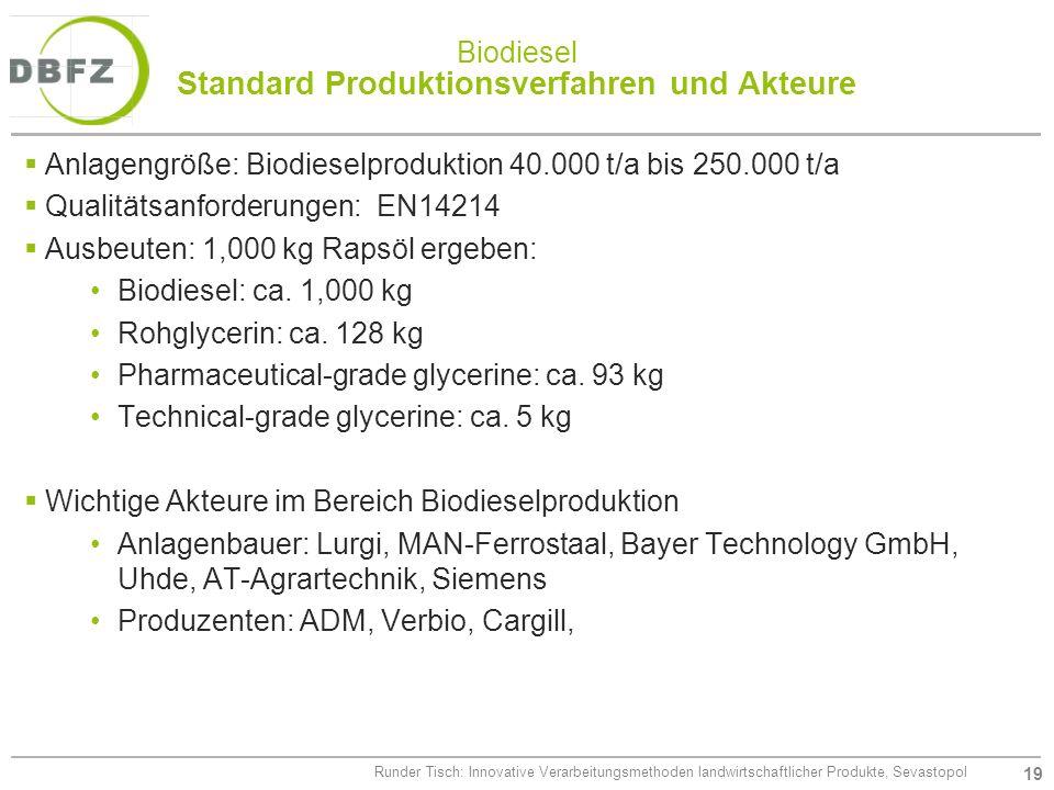 19 Runder Tisch: Innovative Verarbeitungsmethoden landwirtschaftlicher Produkte, Sevastopol Biodiesel Standard Produktionsverfahren und Akteure Anlage