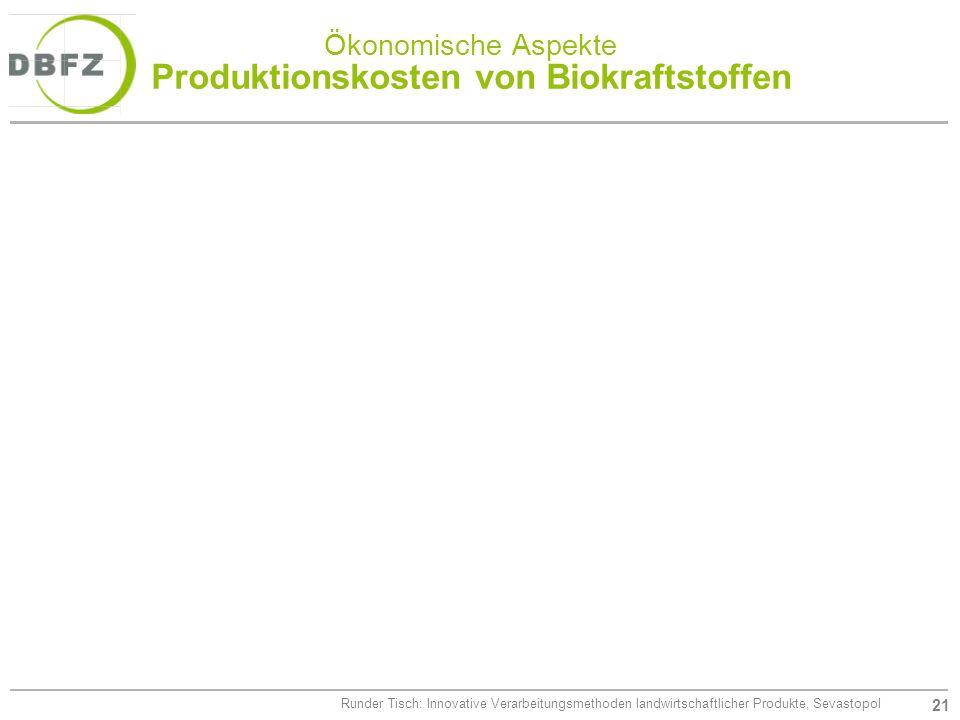 21 Runder Tisch: Innovative Verarbeitungsmethoden landwirtschaftlicher Produkte, Sevastopol Ökonomische Aspekte Produktionskosten von Biokraftstoffen