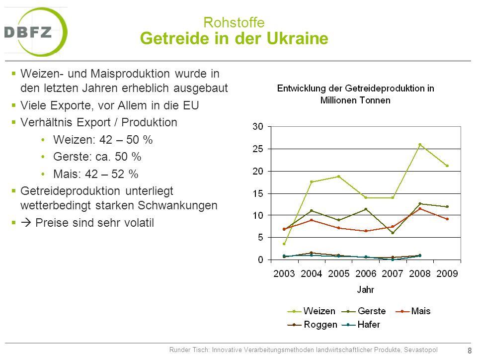 8 Runder Tisch: Innovative Verarbeitungsmethoden landwirtschaftlicher Produkte, Sevastopol Rohstoffe Getreide in der Ukraine Weizen- und Maisproduktio