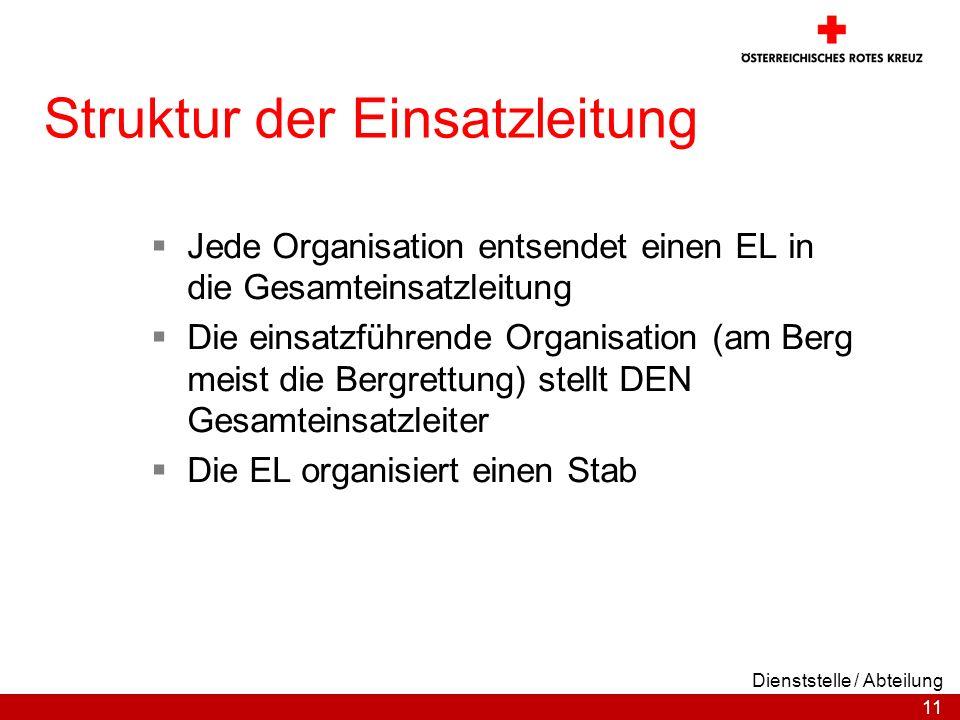 11 Dienststelle / Abteilung Struktur der Einsatzleitung Jede Organisation entsendet einen EL in die Gesamteinsatzleitung Die einsatzführende Organisat