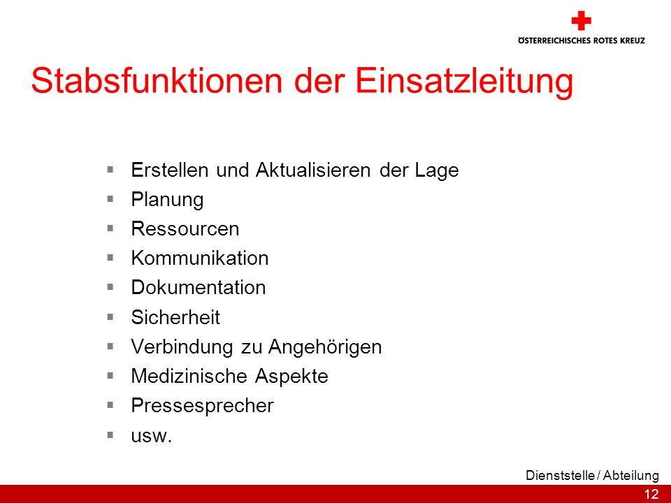 12 Dienststelle / Abteilung Stabsfunktionen der Einsatzleitung Erstellen und Aktualisieren der Lage Planung Ressourcen Kommunikation Dokumentation Sic