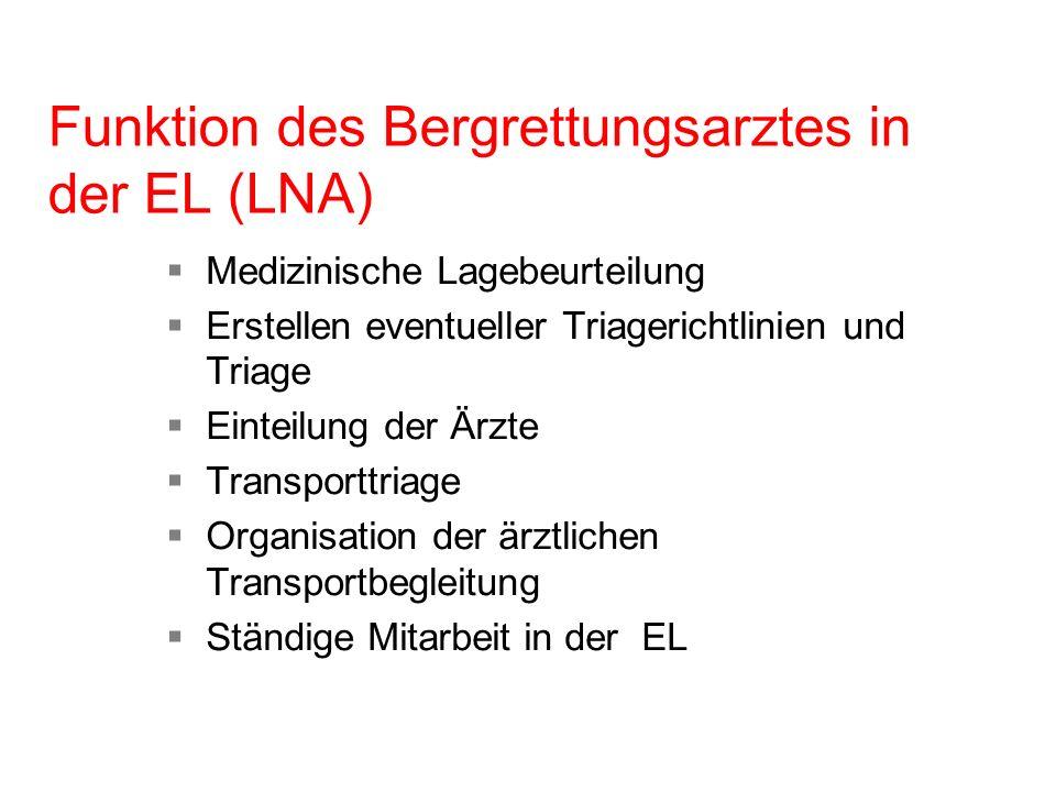 Funktion des Bergrettungsarztes in der EL (LNA) Medizinische Lagebeurteilung Erstellen eventueller Triagerichtlinien und Triage Einteilung der Ärzte T