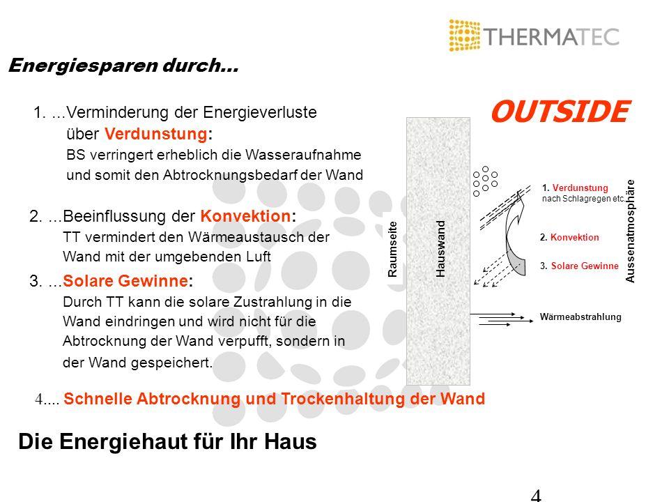 5 Verringerung der Verluste über Wasserverdunstung Verdunsten während der Heizperiode an einer Fassade 50 Liter Wasser 1) pro m2 entspricht dies einem - Energiebedarf von ca.