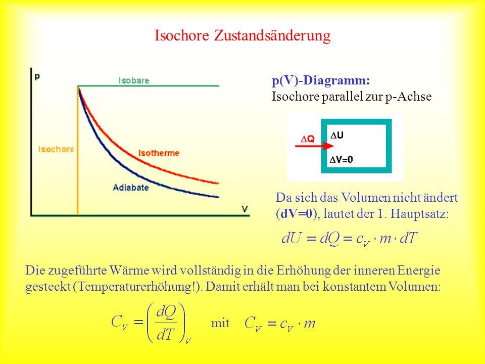 Isochore Zustandsänderung p(V)-Diagramm: Isochore parallel zur p-Achse Da sich das Volumen nicht ändert (dV=0), lautet der 1. Hauptsatz: Die zugeführt