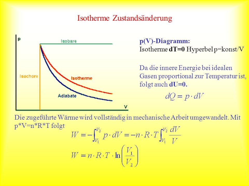 Isotherme Zustandsänderung p(V)-Diagramm: Isotherme dT=0 Hyperbel p=konst/V Da die innere Energie bei idealen Gasen proportional zur Temperatur ist, f