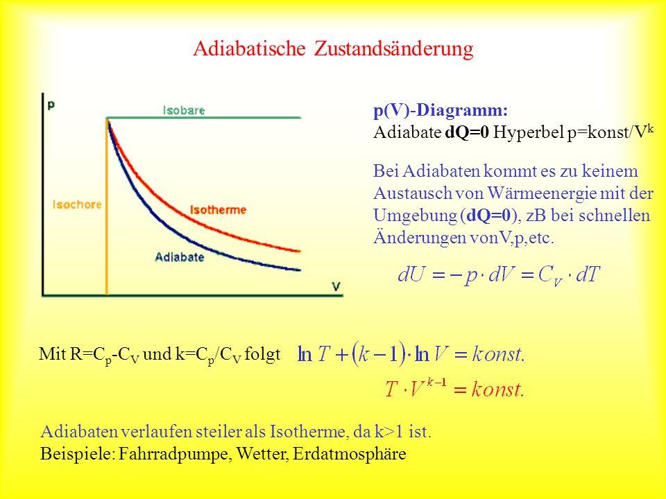 Adiabatische Zustandsänderung p(V)-Diagramm: Adiabate dQ=0 Hyperbel p=konst/V k Bei Adiabaten kommt es zu keinem Austausch von Wärmeenergie mit der Um