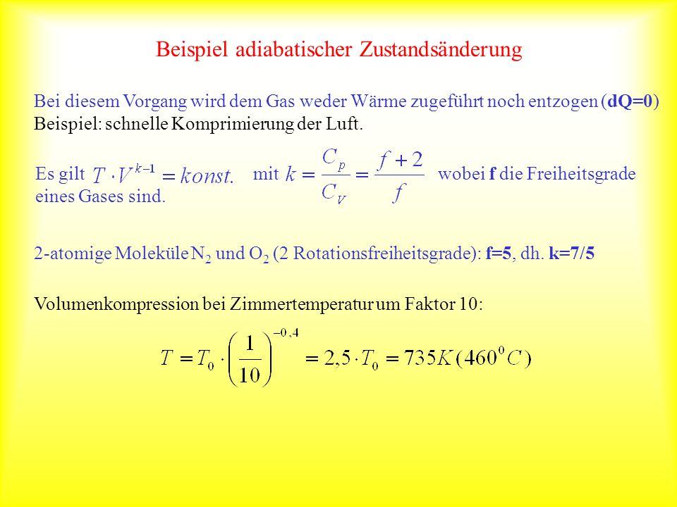 Beispiel adiabatischer Zustandsänderung Bei diesem Vorgang wird dem Gas weder Wärme zugeführt noch entzogen (dQ=0) Beispiel: schnelle Komprimierung de