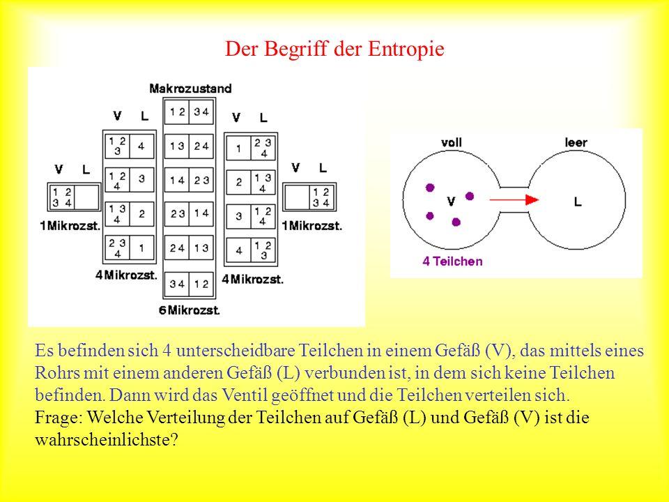 Der Begriff der Entropie Es befinden sich 4 unterscheidbare Teilchen in einem Gefäß (V), das mittels eines Rohrs mit einem anderen Gefäß (L) verbunden