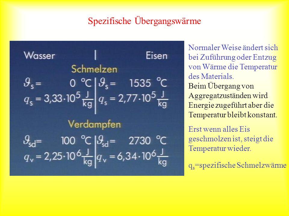 Spezifische Übergangswärme Normaler Weise ändert sich bei Zuführung oder Entzug von Wärme die Temperatur des Materials. Beim Übergang von Aggregatzust