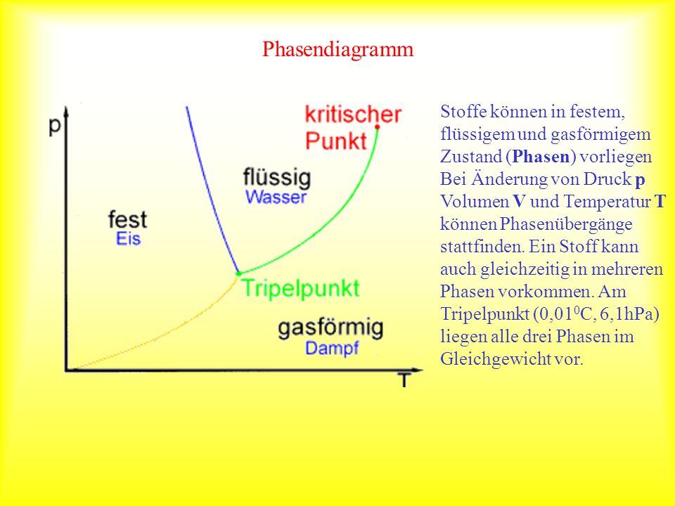 Phasendiagramm Stoffe können in festem, flüssigem und gasförmigem Zustand (Phasen) vorliegen Bei Änderung von Druck p Volumen V und Temperatur T könne