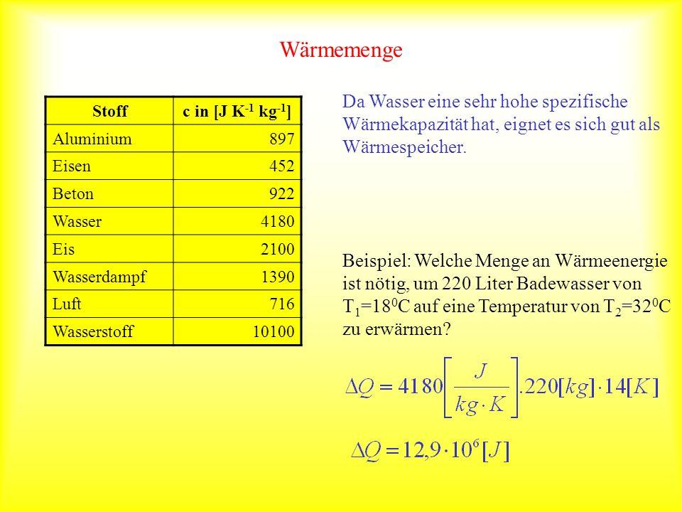 Wärmemenge Da Wasser eine sehr hohe spezifische Wärmekapazität hat, eignet es sich gut als Wärmespeicher. Stoffc in [J K -1 kg -1 ] Aluminium897 Eisen