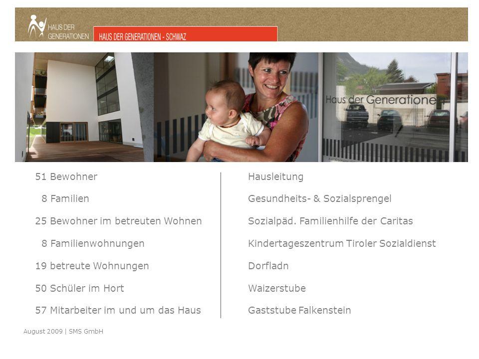 August 2009 | SMS GmbH 51 Bewohner 8 Familien 25 Bewohner im betreuten Wohnen 8 Familienwohnungen 19 betreute Wohnungen 50 Schüler im Hort 57 Mitarbeiter im und um das Haus Hausleitung Gesundheits- & Sozialsprengel Sozialpäd.