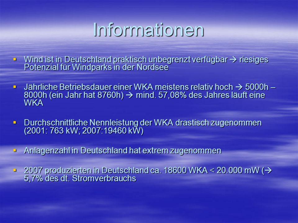 Informationen Wind ist in Deutschland praktisch unbegrenzt verfügbar riesiges Potenzial für Windparks in der Nordsee Wind ist in Deutschland praktisch