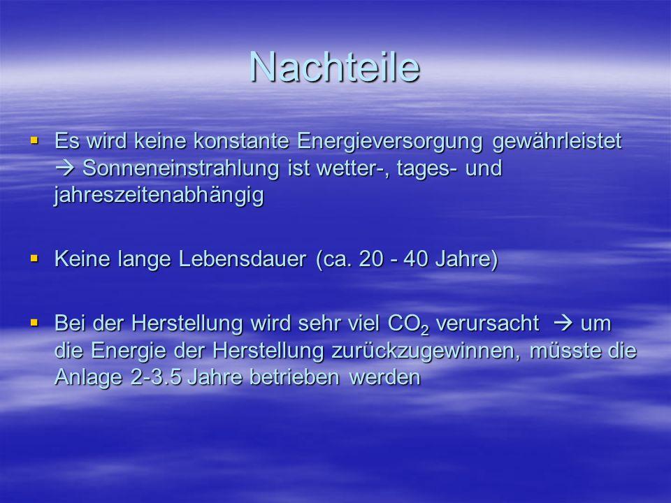 Nachteile Es wird keine konstante Energieversorgung gewährleistet Sonneneinstrahlung ist wetter-, tages- und jahreszeitenabhängig Es wird keine konsta