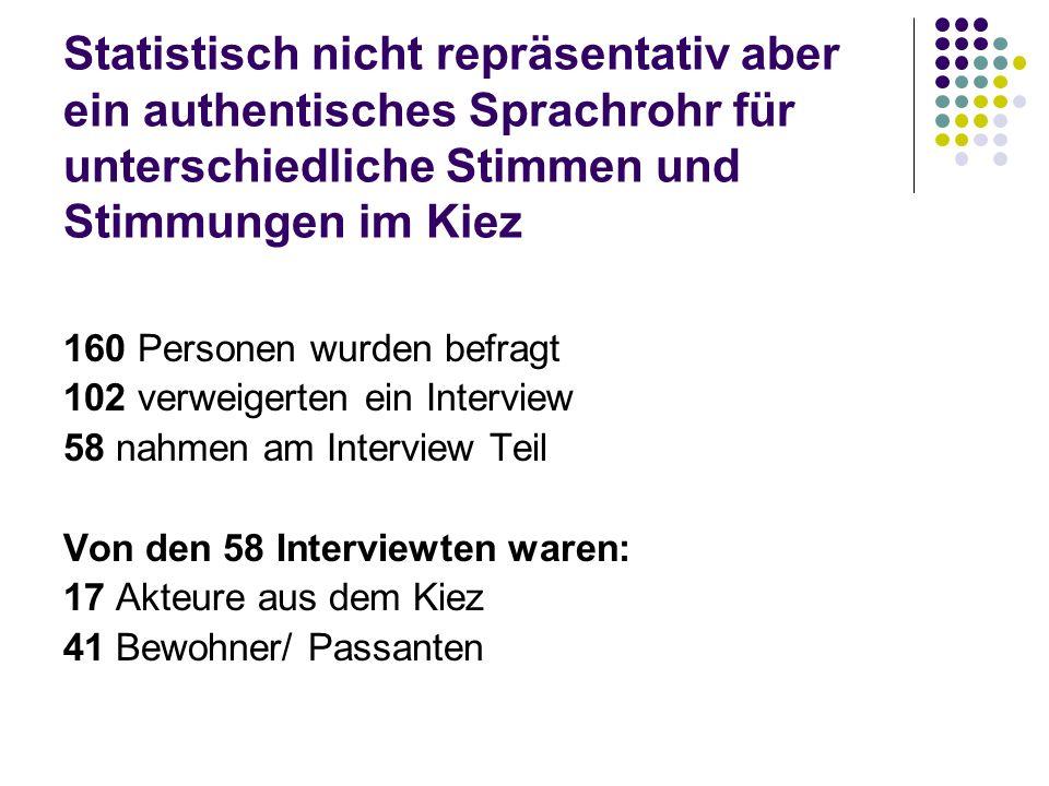 Orte der Bewohner/Passanten-Befragung (exklusive der befragten Akteure): Havemann-Center (19 von 116) Kieztreff West - Kiek in e.V.