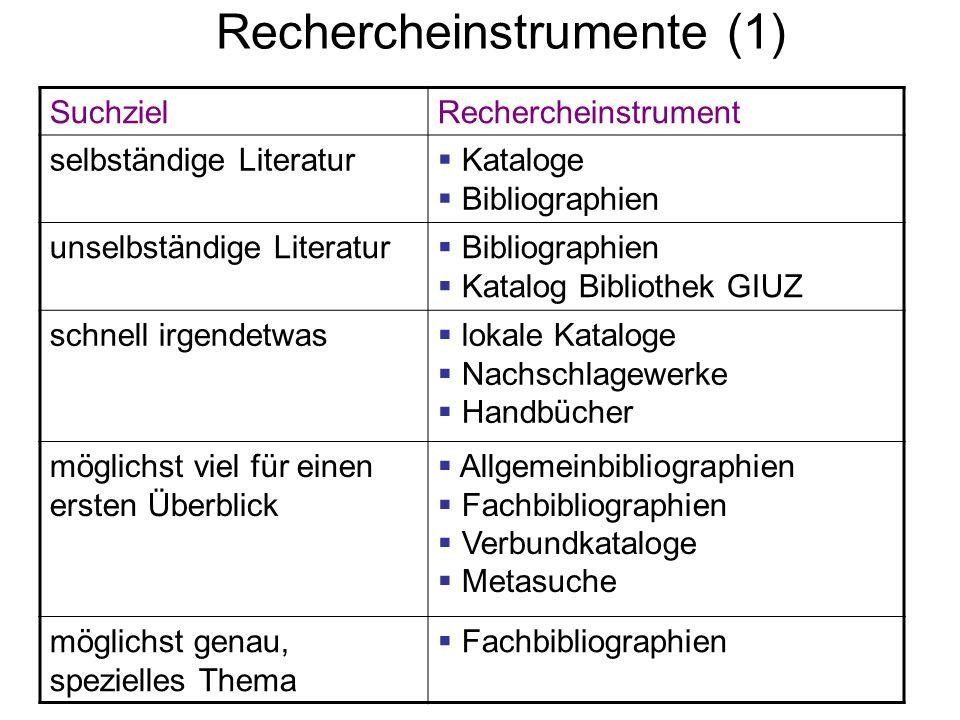 Rechercheinstrumente (1) SuchzielRechercheinstrument selbständige Literatur Kataloge Bibliographien unselbständige Literatur Bibliographien Katalog Bi