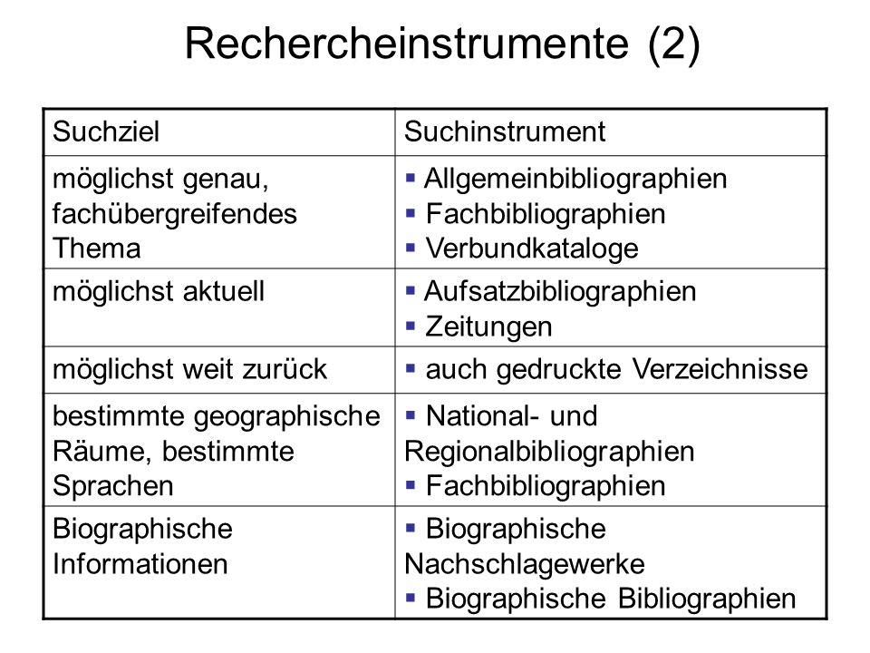 Rechercheinstrumente (2) SuchzielSuchinstrument möglichst genau, fachübergreifendes Thema Allgemeinbibliographien Fachbibliographien Verbundkataloge m