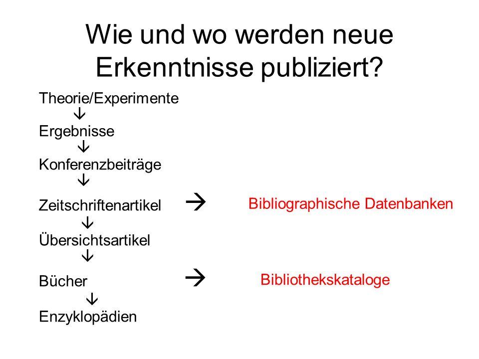 Wie und wo werden neue Erkenntnisse publiziert? Theorie/Experimente Ergebnisse Konferenzbeiträge Zeitschriftenartikel Übersichtsartikel Bücher Enzyklo