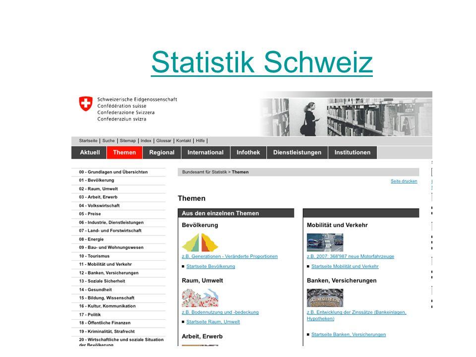 Statistik Schweiz