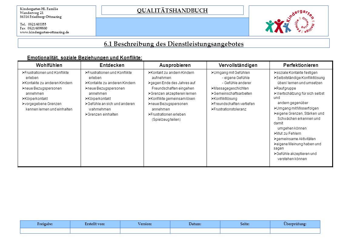 QUALITÄTSHANDBUCH Kindergarten Hl. Familie Wanderweg 21 86316 Friedberg- Ottmaring Tel. 0821/603355 Fax 0821/6099880 www.kindergarten-ottmaring.de 6.1
