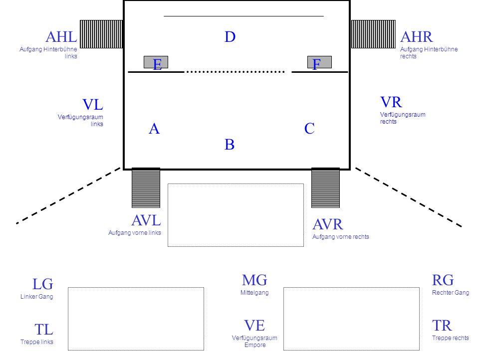 A B C D EF AHL Aufgang Hinterbühne links AHR Aufgang Hinterbühne rechts AVL Aufgang vorne links AVR Aufgang vorne rechts VR Verfügungsraum rechts VL Verfügungsraum links LG Linker Gang TL Treppe links RG Rechter Gang TR Treppe rechts MG Mittelgang VE Verfügungsraum Empore