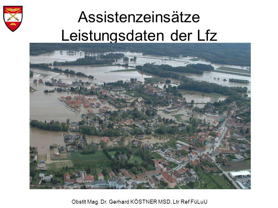 Obstlt Mag. Dr. Gerhard KÖSTNER MSD, Ltr Ref FüLuU Assistenzeinsätze Leistungsdaten der Lfz