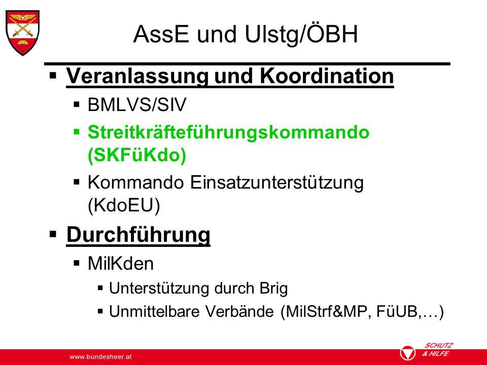 AssE und Ulstg/ÖBH Veranlassung und Koordination BMLVS/SIV Streitkräfteführungskommando (SKFüKdo) Kommando Einsatzunterstützung (KdoEU) Durchführung M
