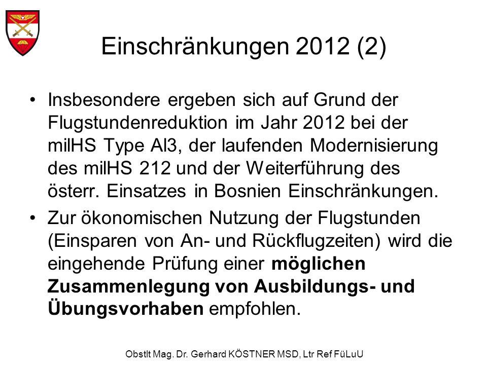 Obstlt Mag. Dr. Gerhard KÖSTNER MSD, Ltr Ref FüLuU Einschränkungen 2012 (2) Insbesondere ergeben sich auf Grund der Flugstundenreduktion im Jahr 2012