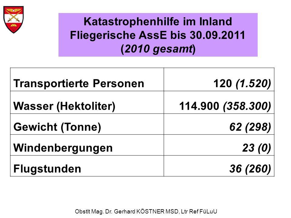 Obstlt Mag. Dr. Gerhard KÖSTNER MSD, Ltr Ref FüLuU Transportierte Personen120 (1.520) Wasser (Hektoliter)114.900 (358.300) Gewicht (Tonne)62 (298) Win