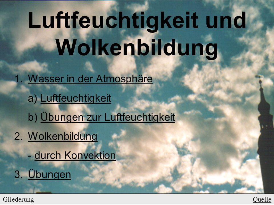 GliederungQuelle Luftfeuchtigkeit und Wolkenbildung 1.Wasser in der AtmosphäreWasser in der Atmosphäre a) LuftfeuchtigkeitLuftfeuchtigkeit b) Übungen