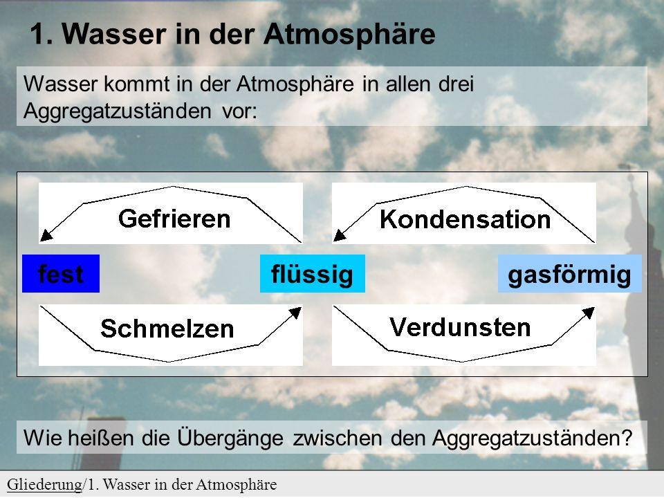 1. Wasser in der Atmosphäre GliederungGliederung/1. Wasser in der Atmosphäre Wasser kommt in der Atmosphäre in allen drei Aggregatzuständen vor: festf