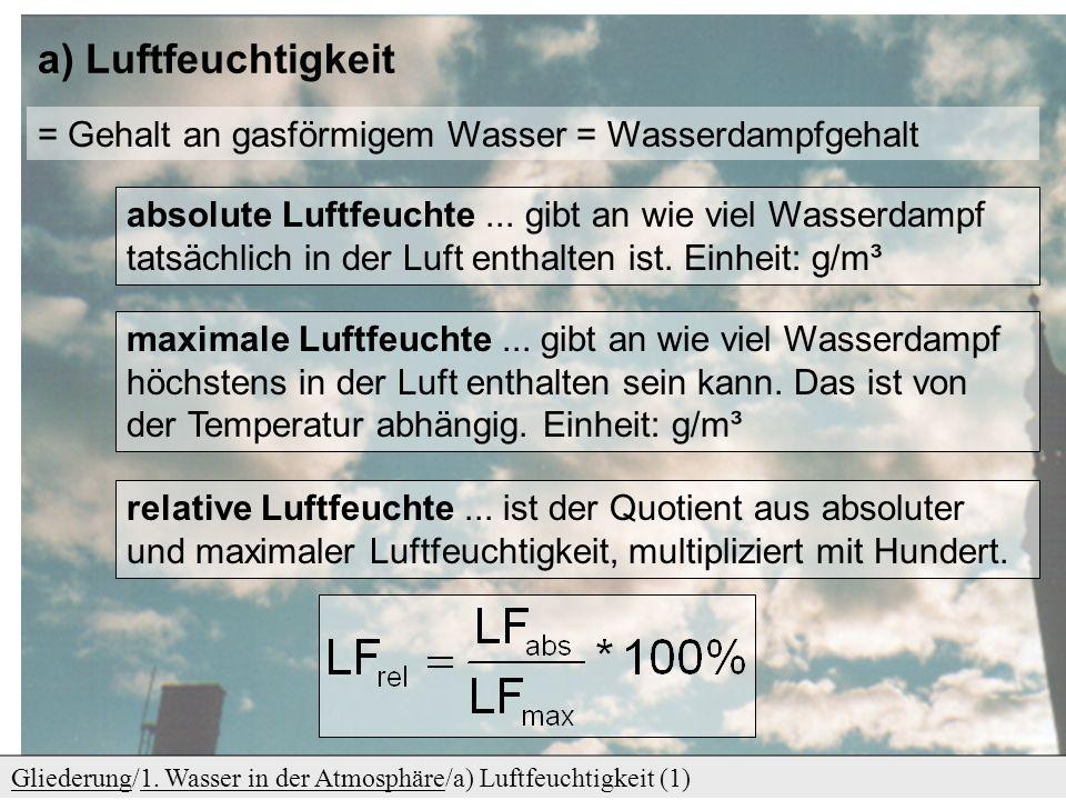 a) Luftfeuchtigkeit GliederungGliederung/1. Wasser in der Atmosphäre/a) Luftfeuchtigkeit (1)1. Wasser in der Atmosphäre = Gehalt an gasförmigem Wasser