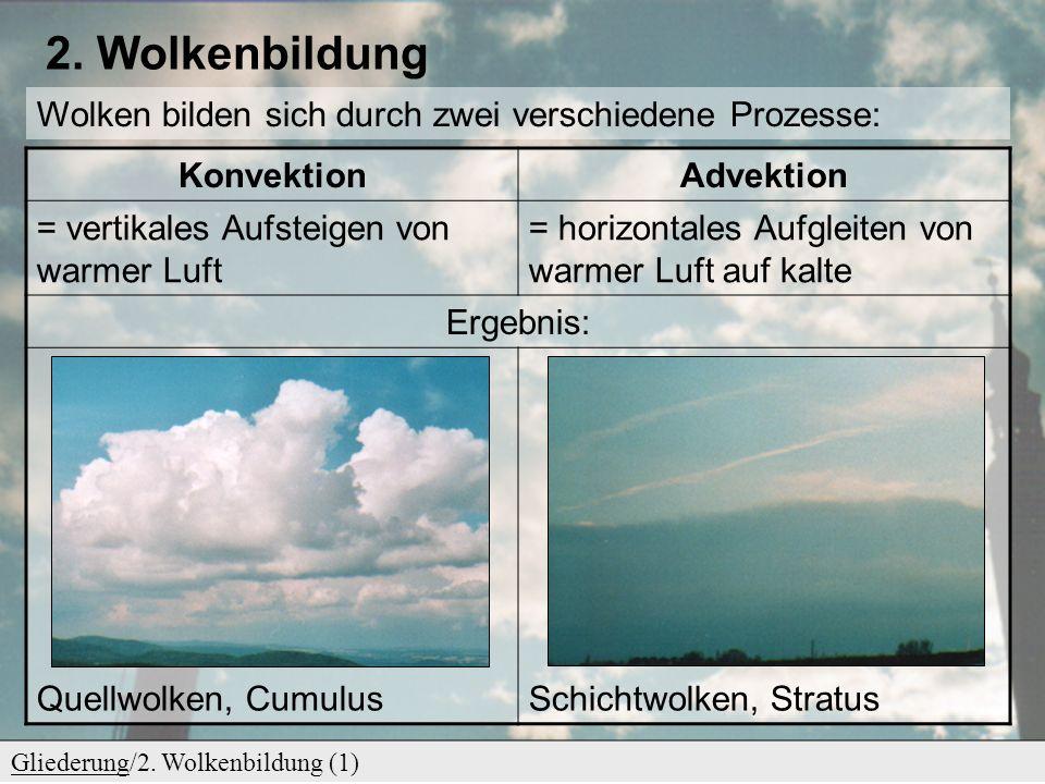 GliederungGliederung/2. Wolkenbildung (1) 2. Wolkenbildung Wolken bilden sich durch zwei verschiedene Prozesse: KonvektionAdvektion = vertikales Aufst
