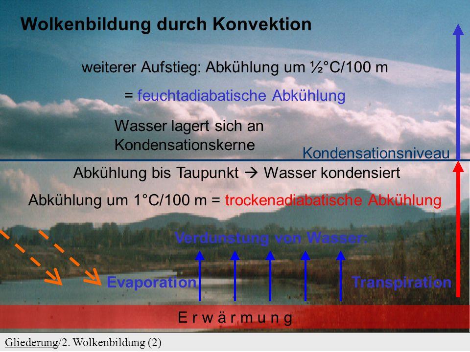 GliederungGliederung/2. Wolkenbildung (2) Wolkenbildung durch Konvektion E r w ä r m u n g Verdunstung von Wasser: EvaporationTranspiration Abkühlung