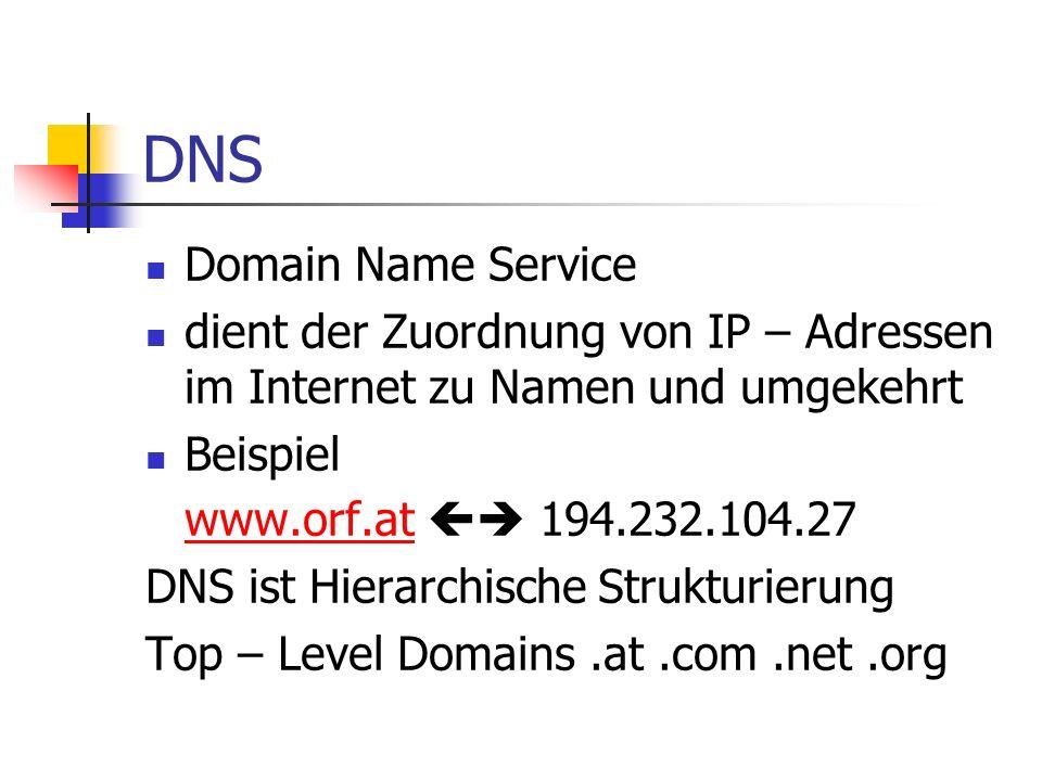 DNS Domain Name Service dient der Zuordnung von IP – Adressen im Internet zu Namen und umgekehrt Beispiel www.orf.atwww.orf.at 194.232.104.27 DNS ist
