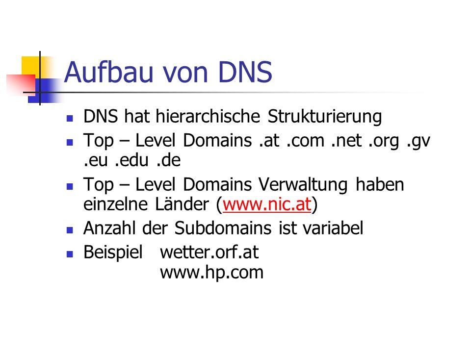 Aufbau von DNS DNS hat hierarchische Strukturierung Top – Level Domains.at.com.net.org.gv.eu.edu.de Top – Level Domains Verwaltung haben einzelne Länd