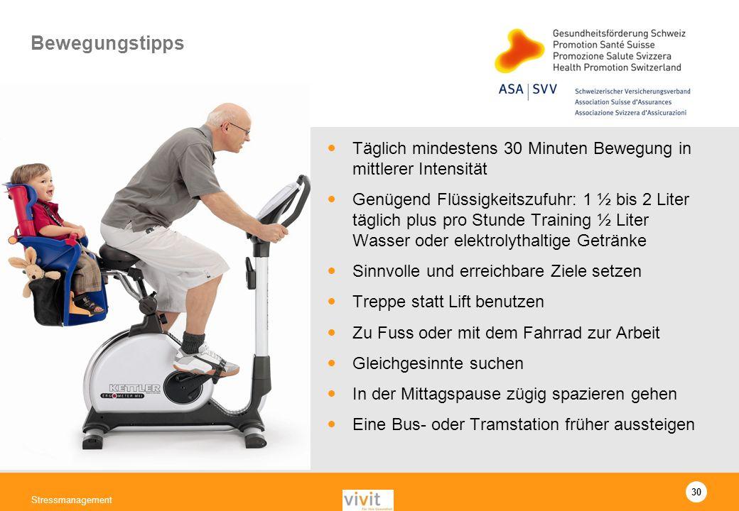30 Stressmanagement Bewegungstipps Täglich mindestens 30 Minuten Bewegung in mittlerer Intensität Genügend Flüssigkeitszufuhr: 1 ½ bis 2 Liter täglich